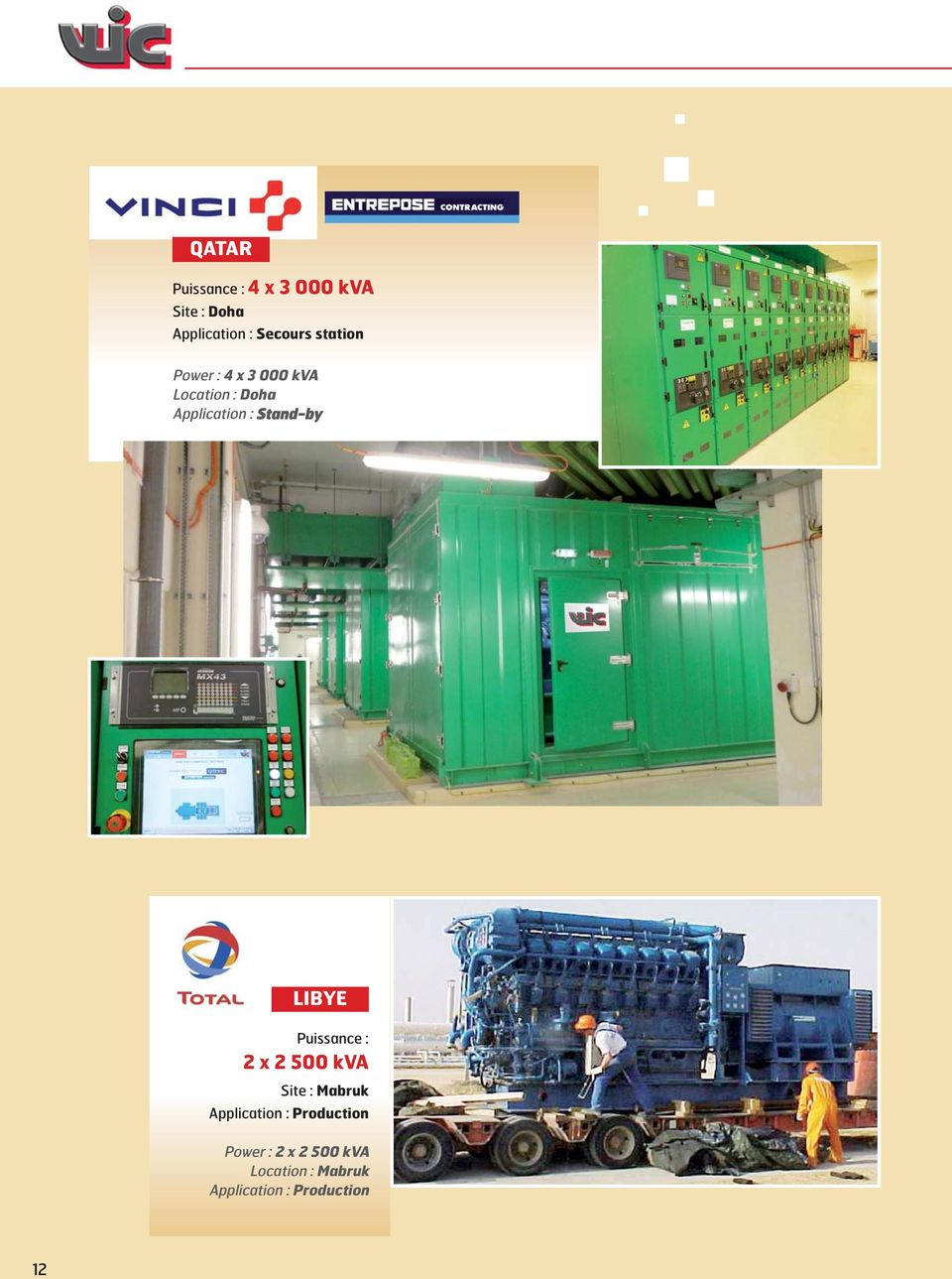 Site : Mabruk Application : Production Power : 2 x