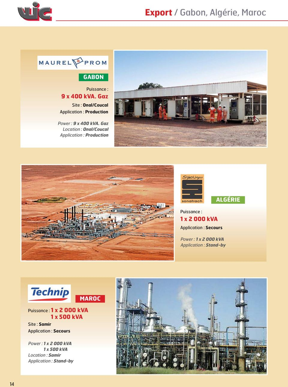 Gaz Location : Onal/Coucal Application : Production ALGÉRIE 1 x 2 000 kva