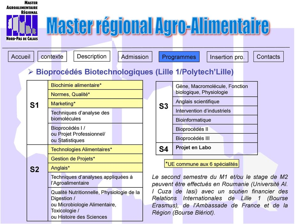 Alimentaire, Toxicologie / ou Histoire des Sciences S3 Gène, Macromolécule, Fonction biologique, Physiologie Anglais scientifique Intervention d industriels Bioinformatique Bioprocédés II Bioprocédés