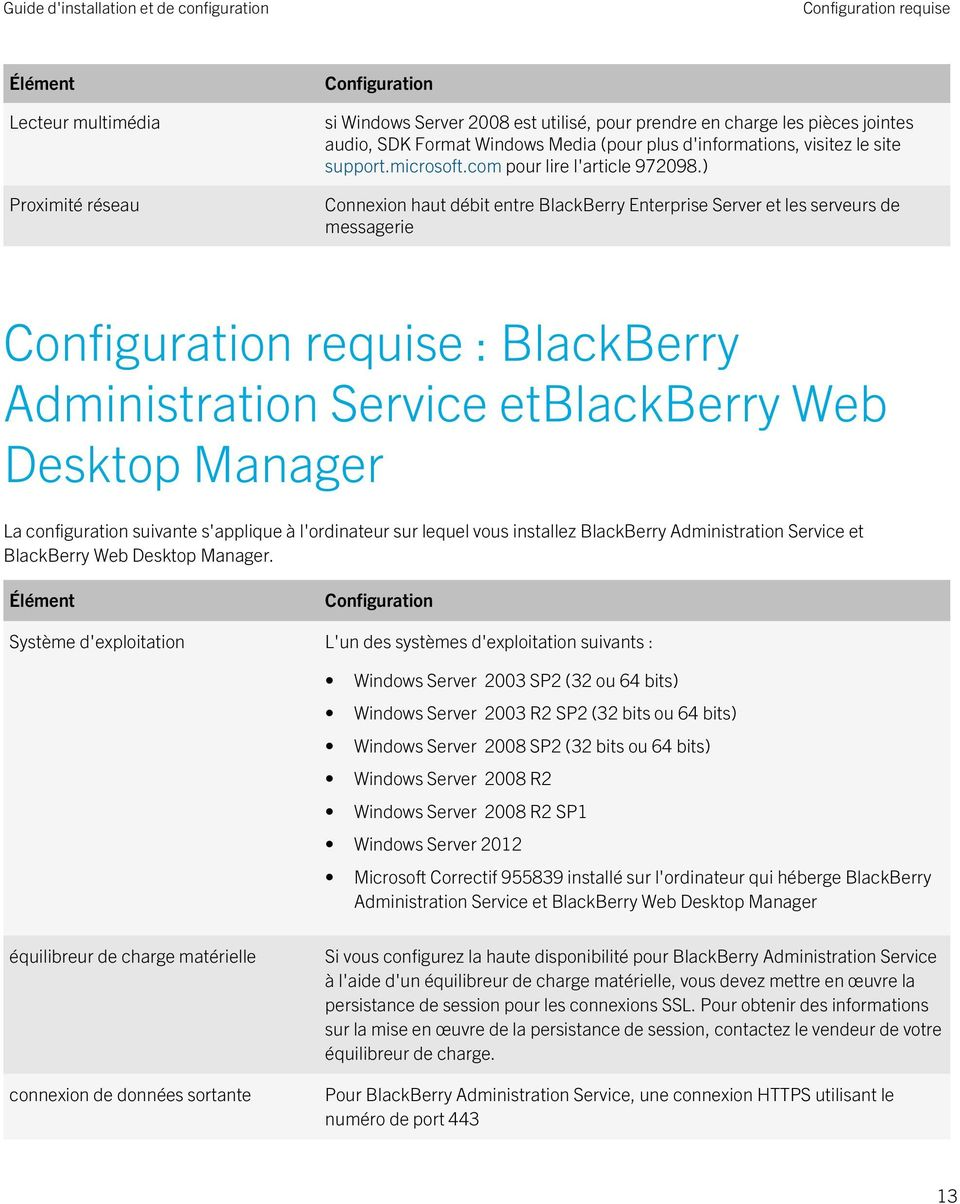 ) Connexion haut débit entre BlackBerry Enterprise Server et les serveurs de messagerie Configuration requise : BlackBerry Administration Service etblackberry Web Desktop Manager La configuration