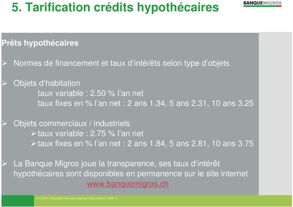75 % l an net taux fixes en % l an net : 2 ans 1.84, 5 ans 2.81, 10 ans 3.