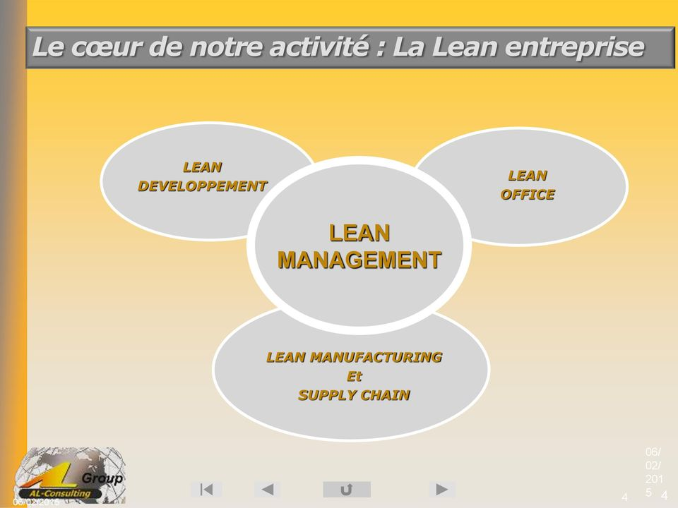 OFFICE LEAN MANAGEMENT LEAN