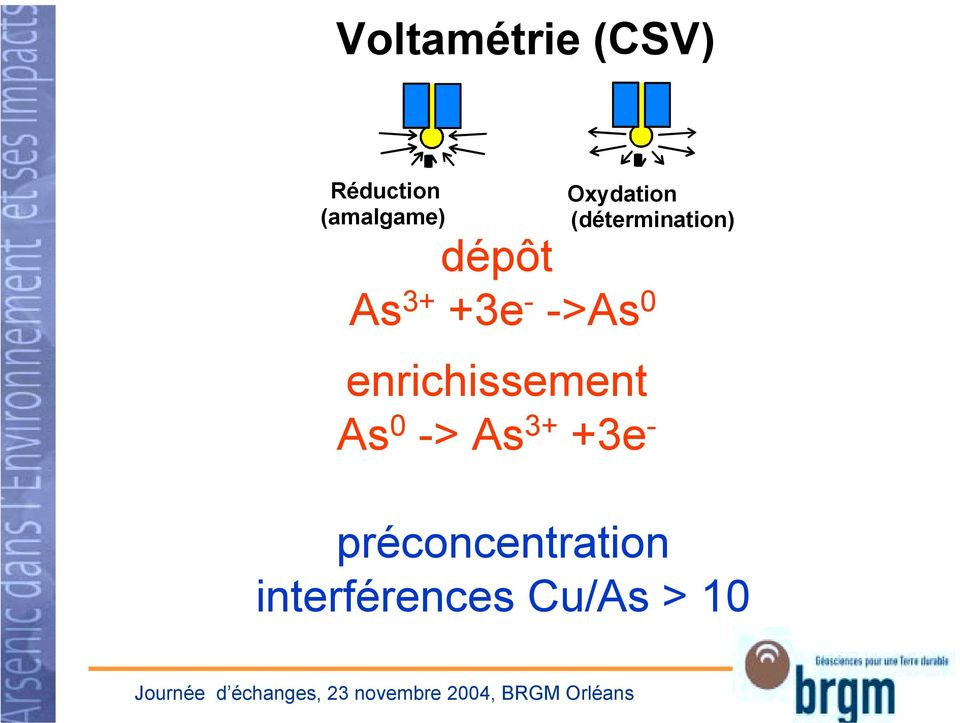 - ->As 0 enrichissement As 0 -> As 3+ +3e