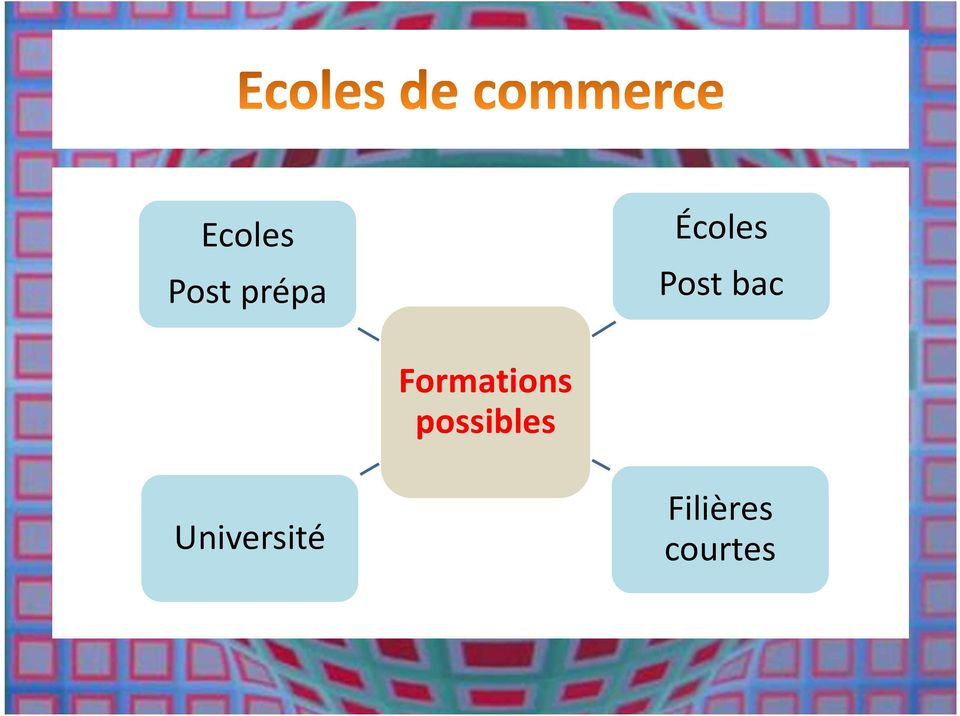Formations possibles