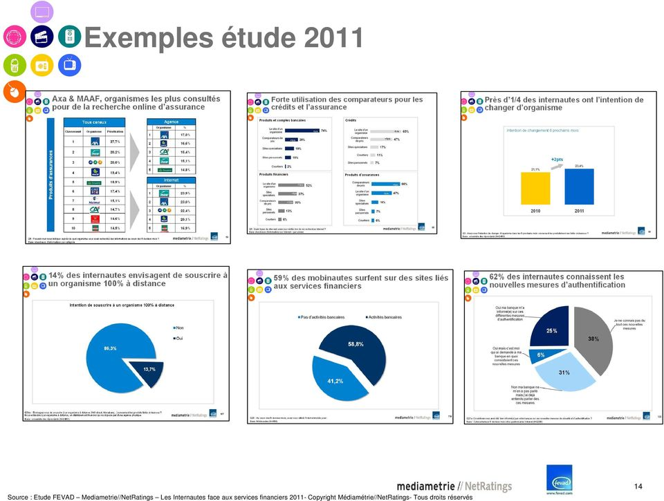 face aux services financiers 2011-