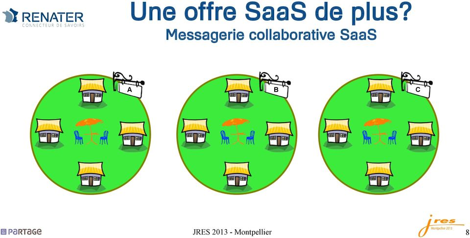 collaborative SaaS A