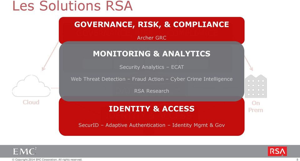 Detection Fraud Action Cyber Crime Intelligence RSA Research