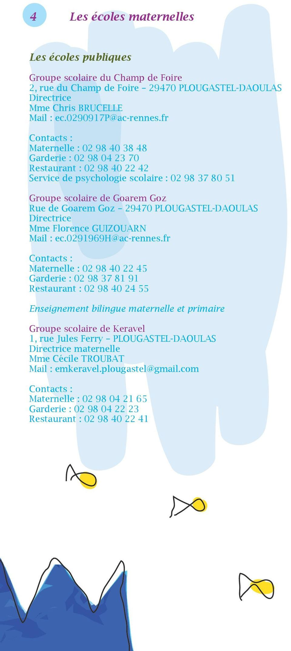 PLOUGASTEL-DAOULAS Directrice Mme Florence GUIZOUARN Mail : ec.0291969h@ac-rennes.