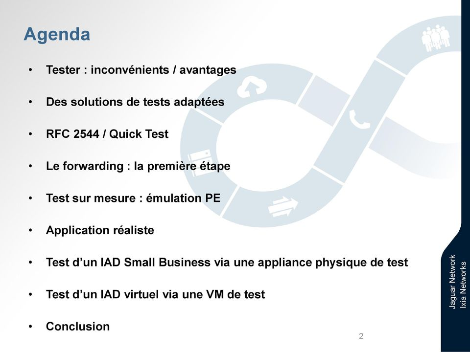 émulation PE Application réaliste Test d un IAD Small Business via une
