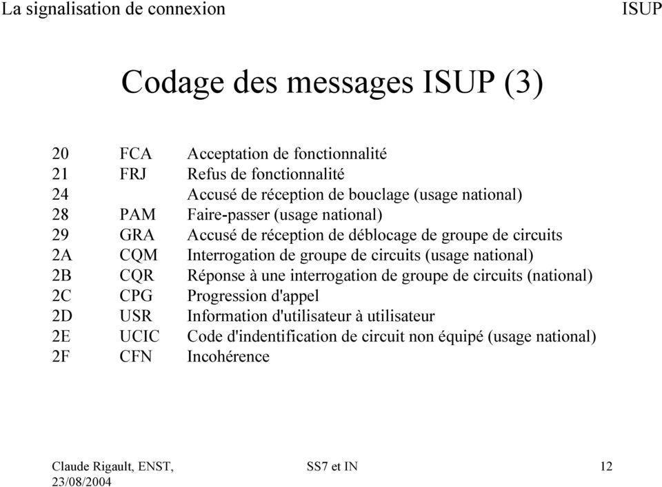 groupe de circuits (usage national) 2B CQR Réponse à une interrogation de groupe de circuits (national) 2C CPG Progression d'appel 2D