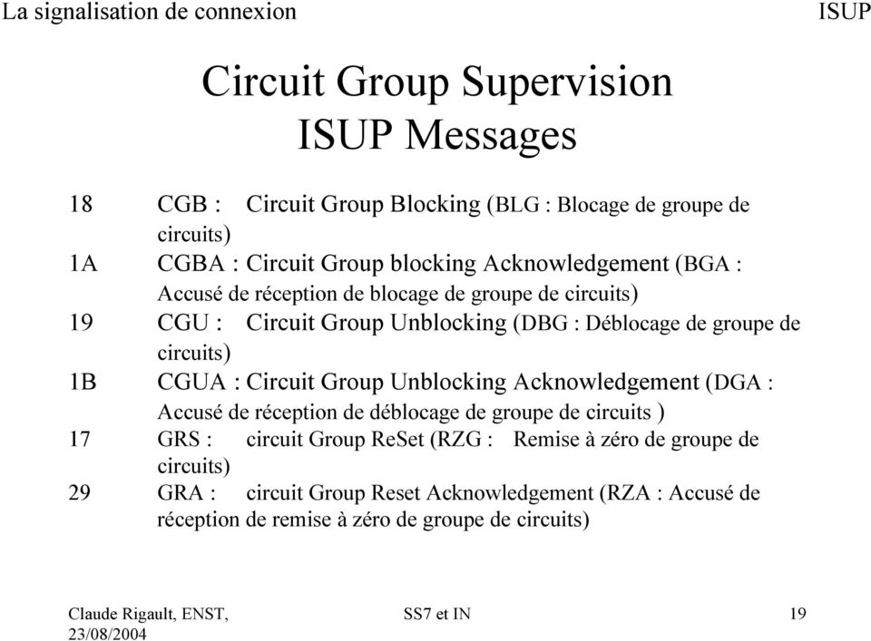 1B CGUA : Circuit Group Unblocking Acknowledgement (DGA : Accusé de réception de déblocage de groupe de circuits ) 17 GRS : circuit Group ReSet (RZG :