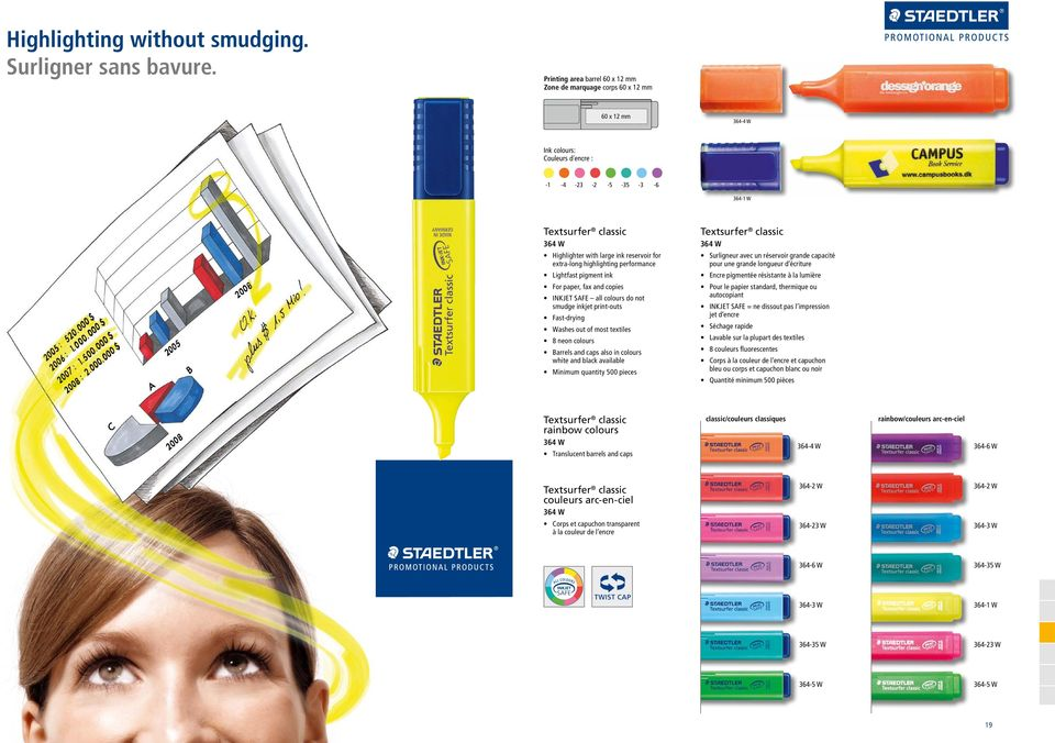 performance Lightfast pigment ink For paper, fax and copies INKJET SAFE all colours do not smudge inkjet print-outs Fast-drying Washes out of most textiles 8 neon colours Barrels and caps also in