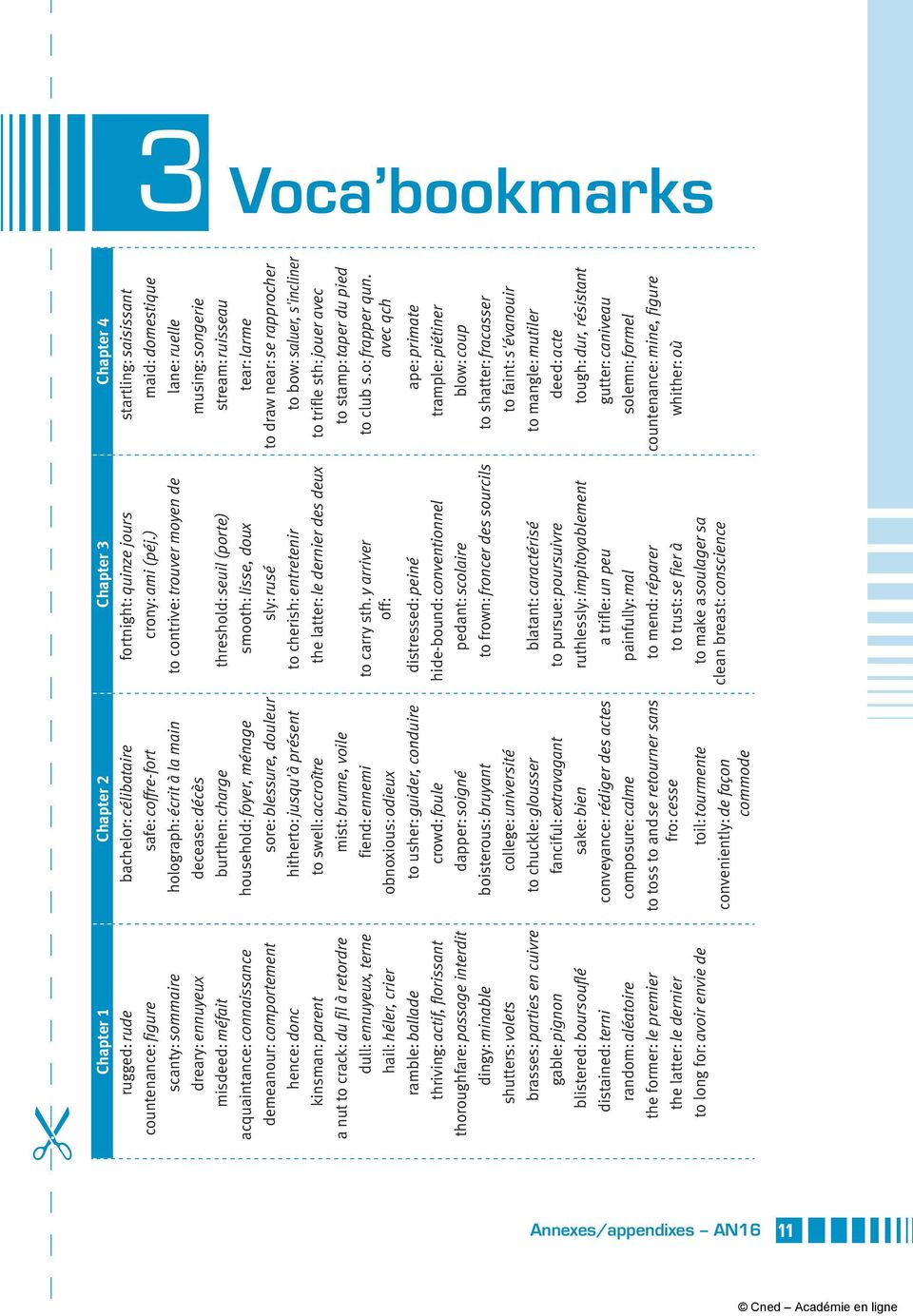 seuil (porte) stream: ruisseau acquaintance: connaissance household: foyer, ménage smooth: lisse, doux tear: larme demeanour: comportement sore: blessure, douleur sly: rusé to draw near: se