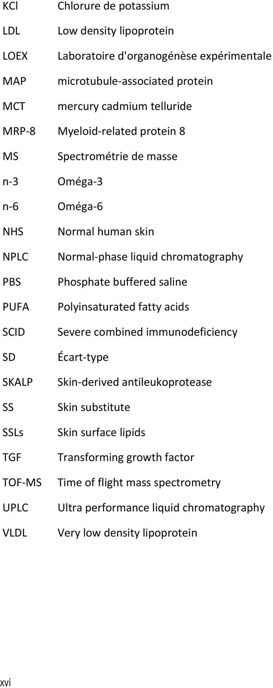 Normal phase liquid chromatography Phosphate buffered saline Polyinsaturated fatty acids Severe combined immunodeficiency Écart type Skin derived antileukoprotease