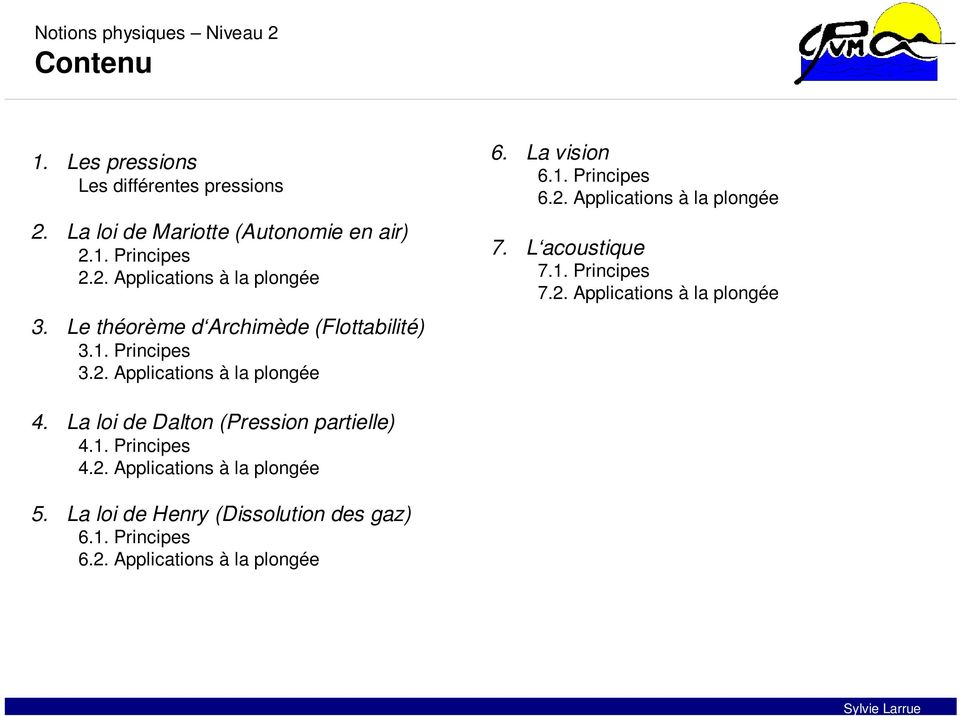 L acoustique 7.1. Principes 7.2. Applications à la plongée 4. La loi de Dalton (Pression partielle) 4.1. Principes 4.2. Applications à la plongée 5.