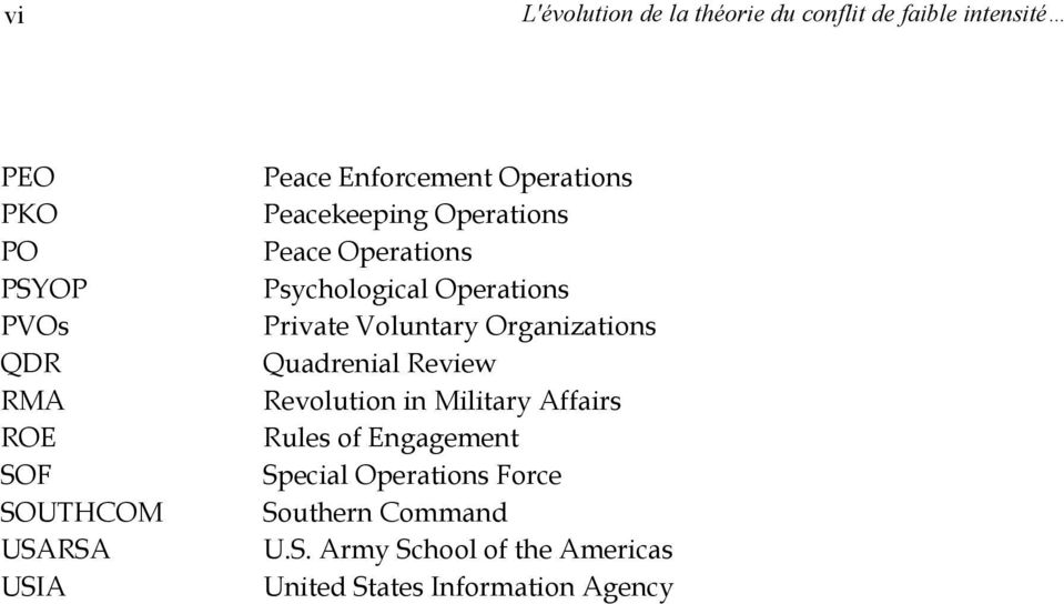 Operations Private Voluntary Organizations Quadrenial Review Revolution in Military Affairs Rules of