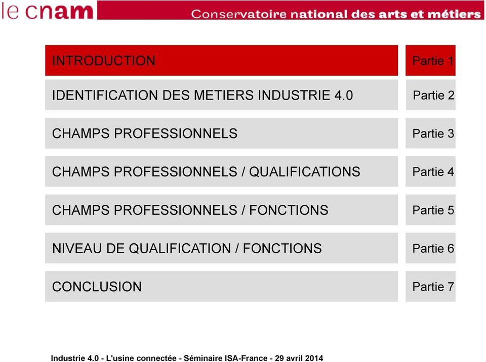 / QUALIFICATIONS Partie 4 CHAMPS PROFESSIONNELS / FONCTIONS