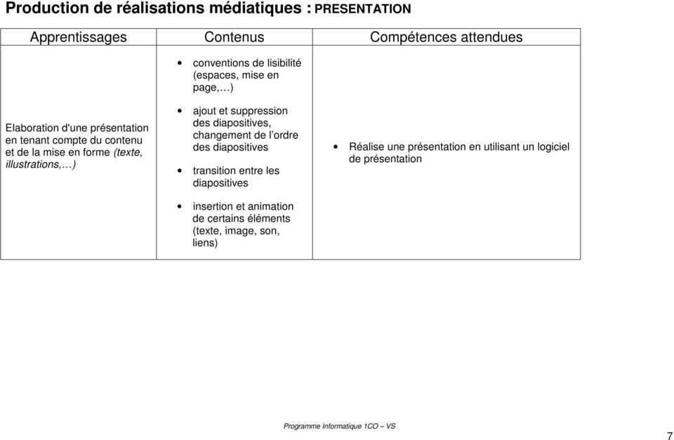 suppression des diapositives, changement de l ordre des diapositives transition entre les diapositives insertion et