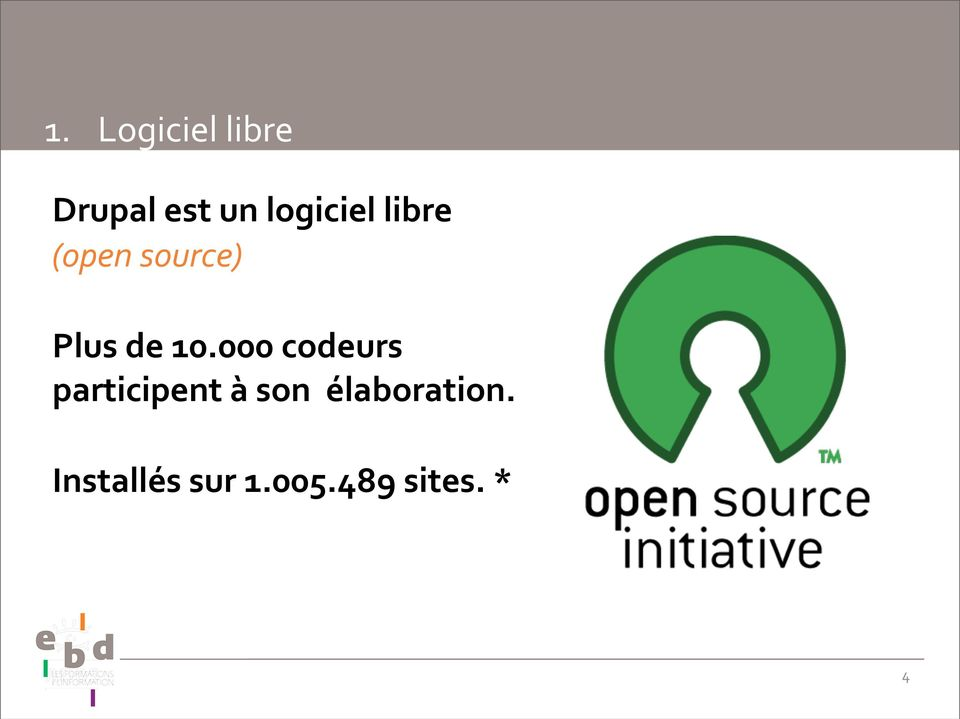 10.000 codeurs participent à son