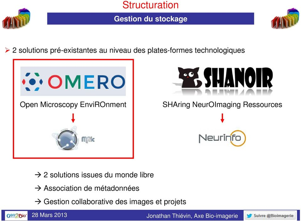 SHAring NeurOImaging Ressources 2 solutions issues du monde