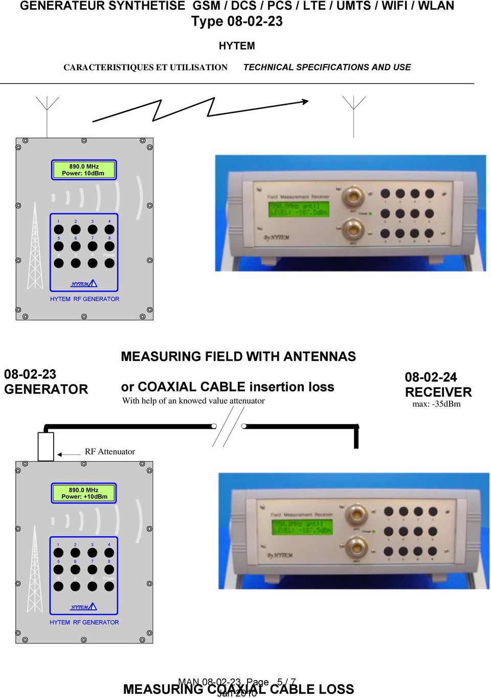 value attenuator 08-02-24 RECEIVER max: -35dBm RF Attenuator 890.