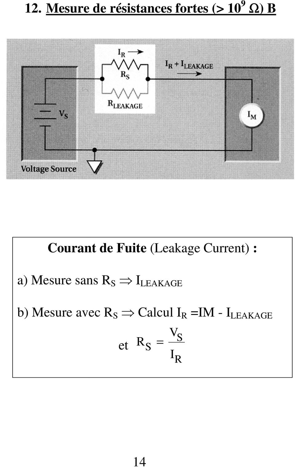 Current) : a) Mesure sans S LEAKAGE b)