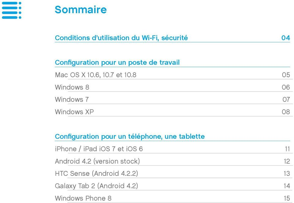 8 Windows 8 Windows 7 Windows XP 05 06 07 08 Configuration pour un téléphone, une