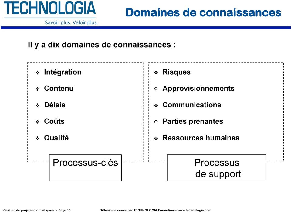 Approvisionnements v Communications v Parties prenantes v Ressources