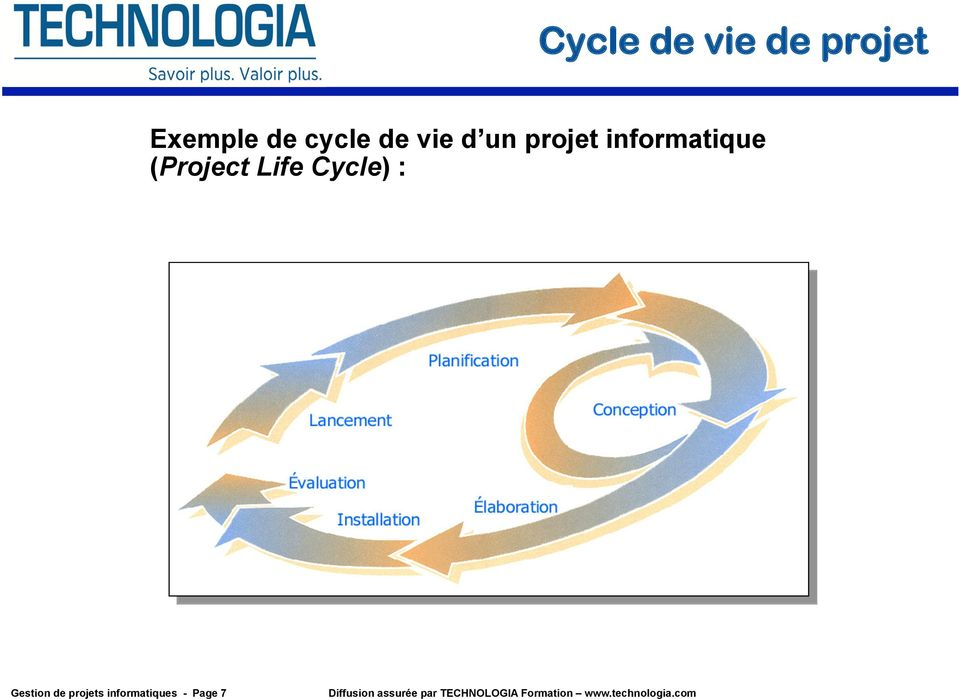 informatique (Project Life Cycle)