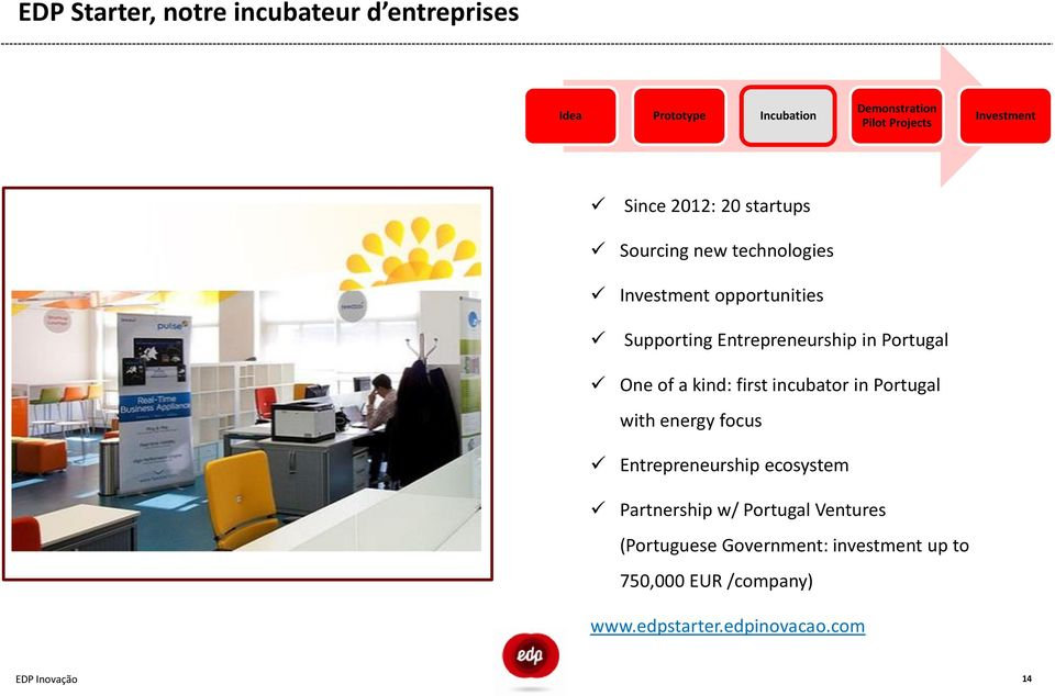 Portugal One of a kind: first incubator in Portugal with energy focus Entrepreneurship ecosystem Partnership w/