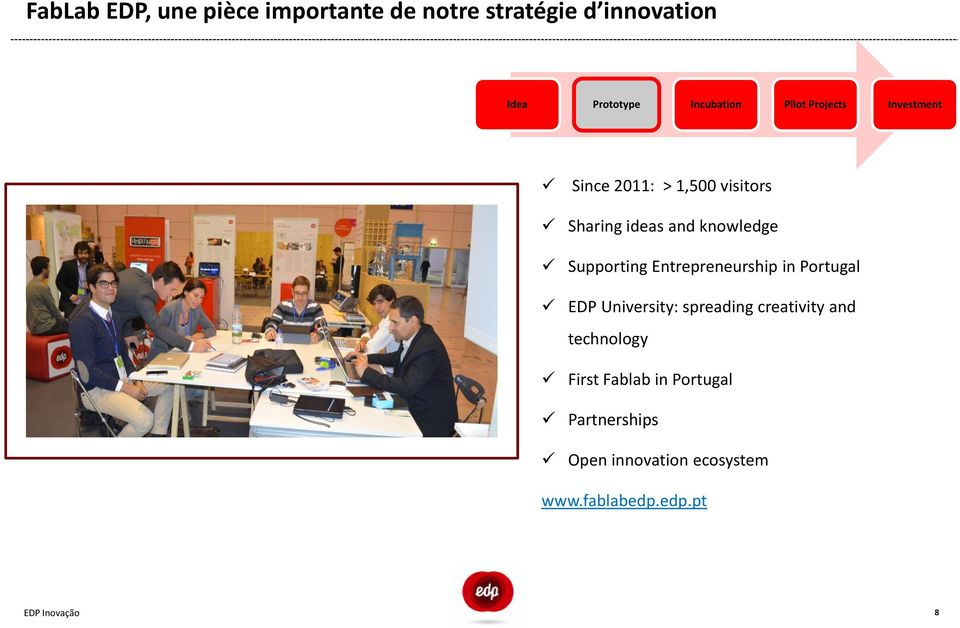 Supporting Entrepreneurship in Portugal EDP University: spreading creativity and technology