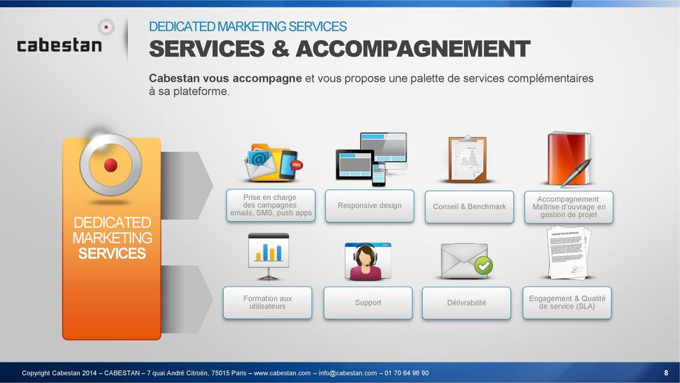 DEDICATED MARKETING SERVICES Prise en charge des campagnes emails, SMS, push apps Responsive design