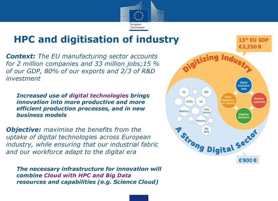 business models Objective: maximise the benefits from the uptake of digital technologies across European industry, while ensuring that our industrial fabric and