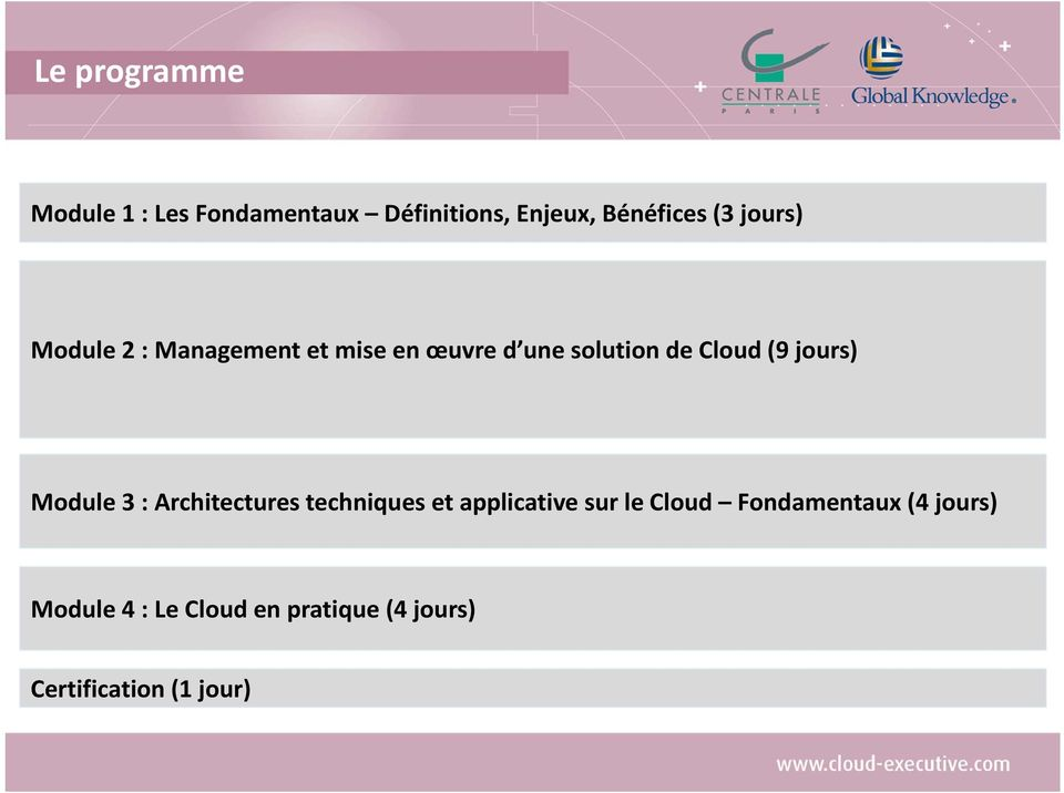 jours) Module 3 : Architectures techniques et applicative sur le Cloud