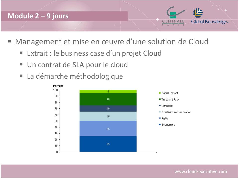business case d un projet Cloud Un contrat