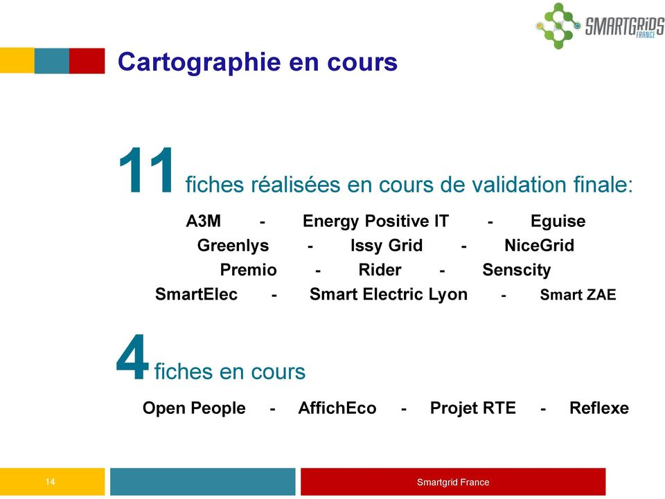 - Rider - Senscity SmartElec - Smart Electric Lyon - Smart ZAE 4 fiches