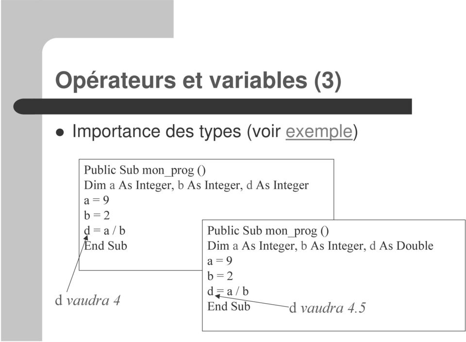 types (voir exemple) 3