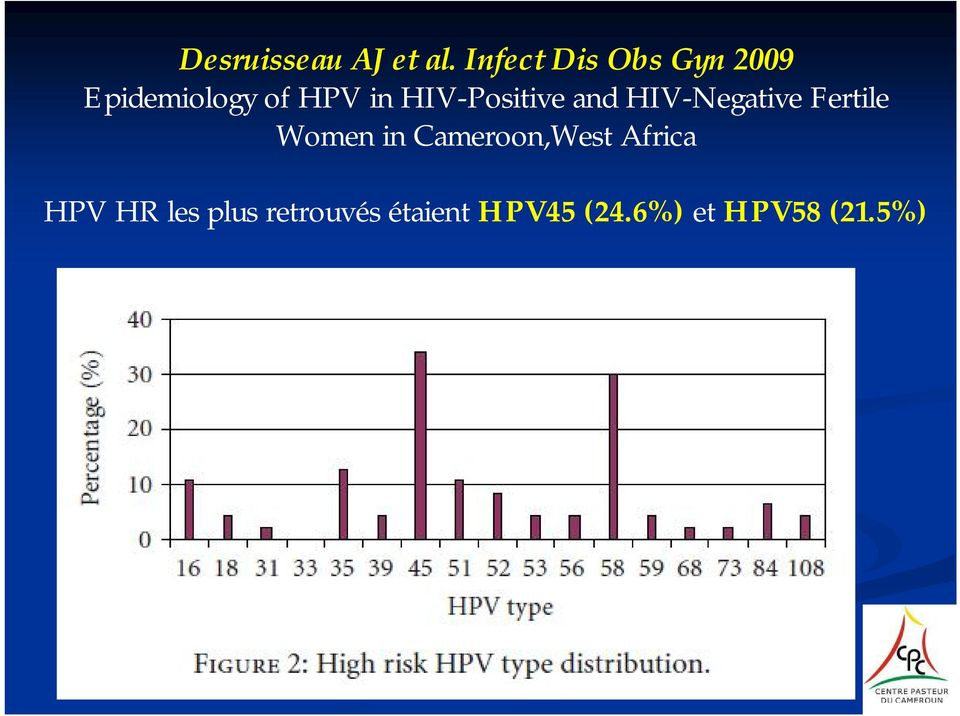 HIV-Positive and HIV-Negative Fertile Women in