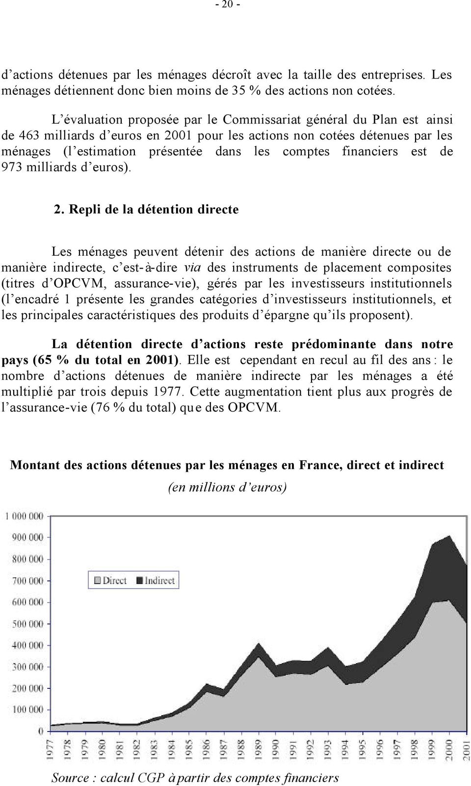 financiers est de 973 milliards d euros). 2.