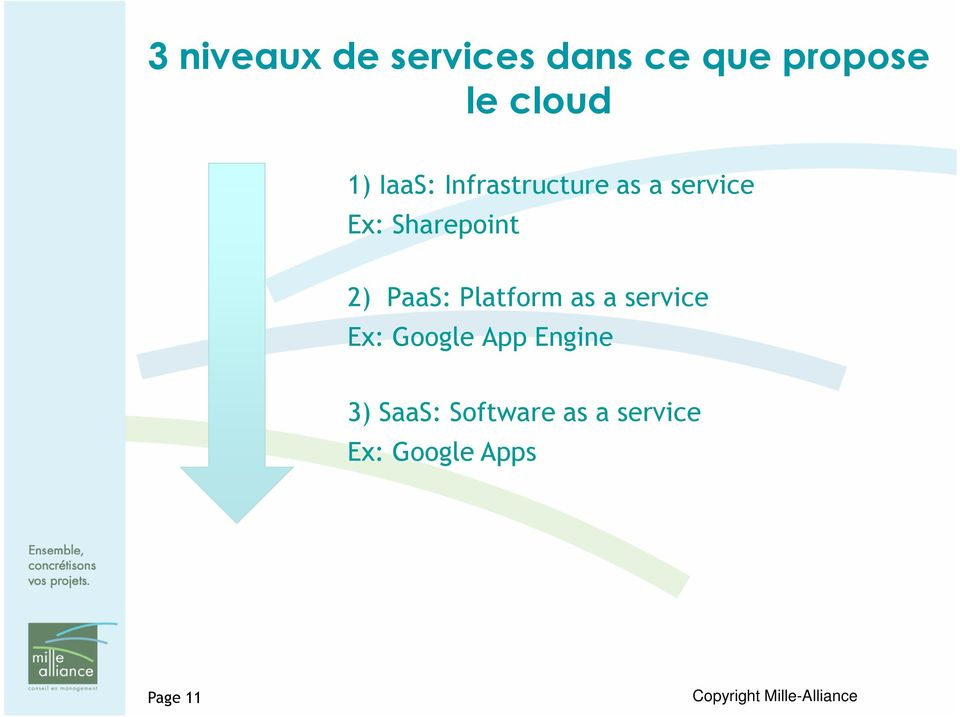 2) PaaS: Platform as a service Ex: Google App Engine