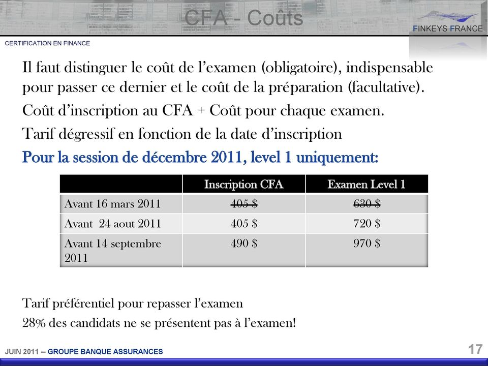 Tarif dégressif en fonction de la date d inscription Pour la session de décembre 2011, level 1 uniquement: Inscription CFA Examen