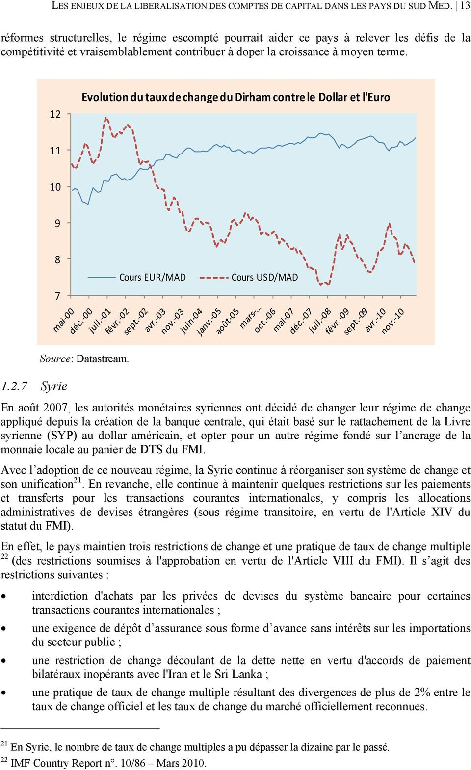 2 Evoluion du aux de change du Dirham conre le Dollar e l'euro 0 9 8 7 Cours EUR/MAD Cours USD/MAD.2.7 Syrie Source: Daasream.