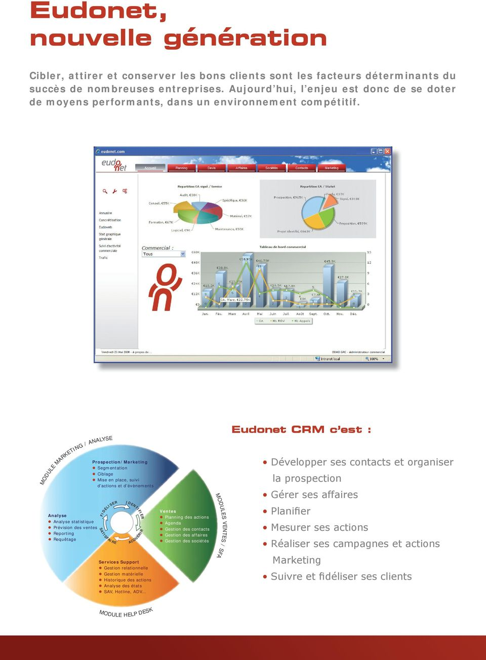 MODULE MARKETING / ANALYSE Analyse Analyse statistique Prévision des ventes Reporting Requêtage Prospection/Marketing Segmentation Ciblage Mise en place, suivi d actions et d évènements FIDÉLISER