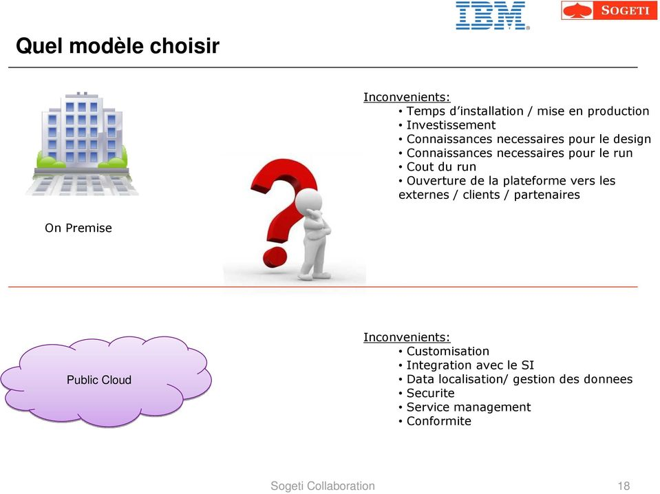 vers les externes / clients / partenaires On Premise Public Cloud Inconvenients: Customisation Integration