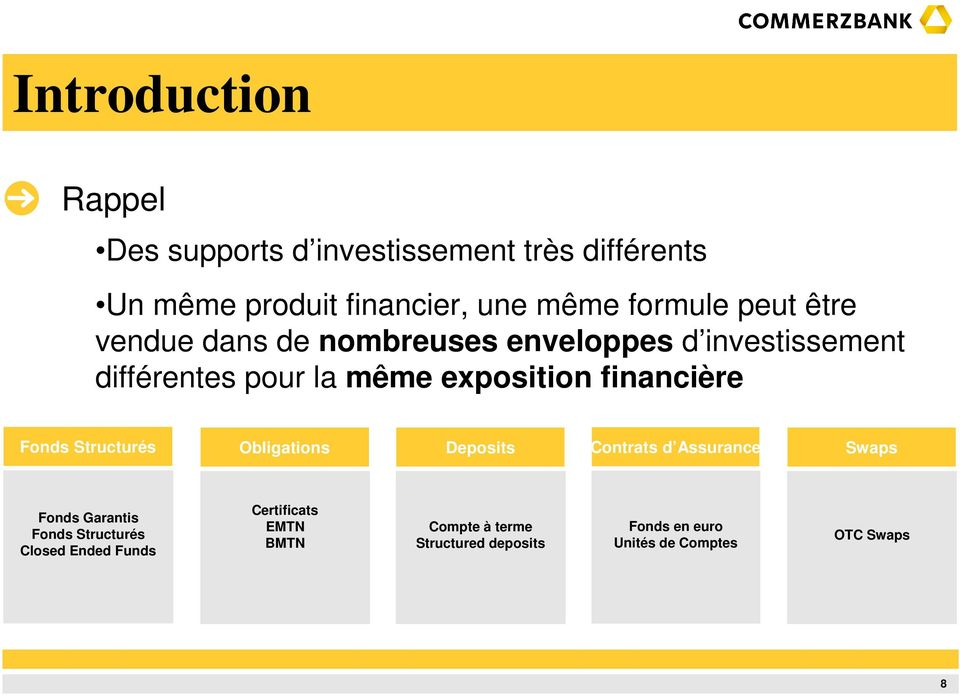 financière Fonds Structurés Obligations Deposits Contrats d Assurance Swaps Fonds Garantis Fonds Structurés
