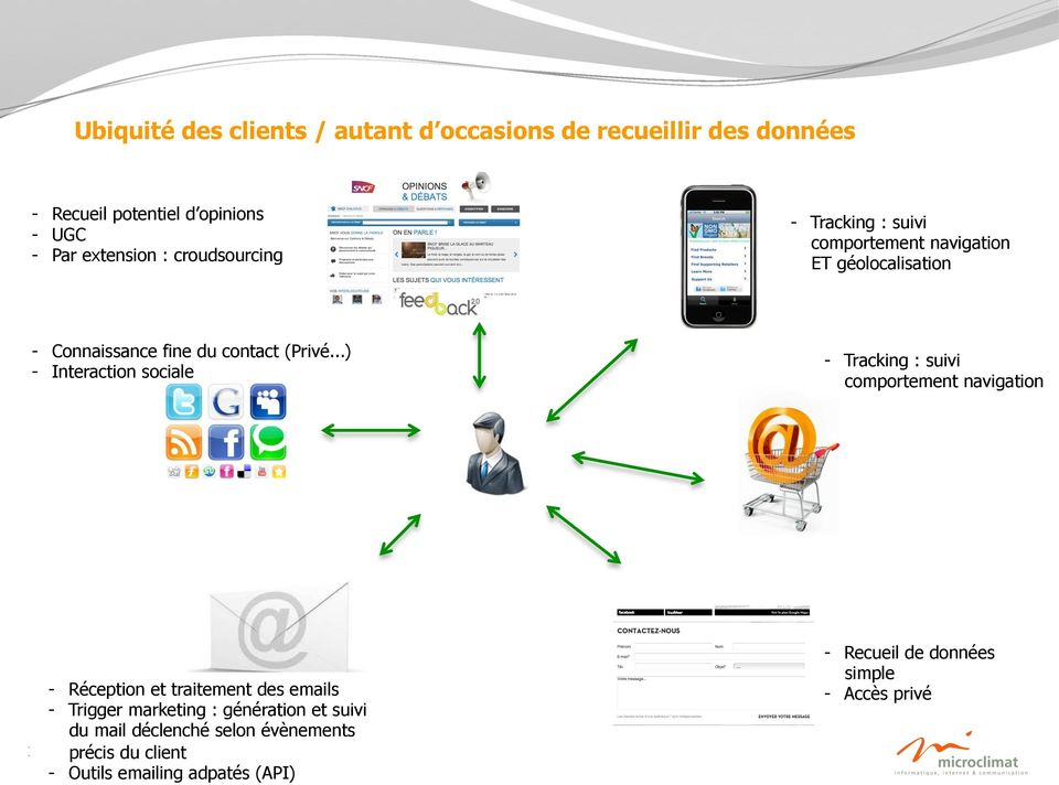 ..) - Interaction sociale - Tracking : suivi comportement navigation 15 - Réception et traitement des emails - Trigger marketing