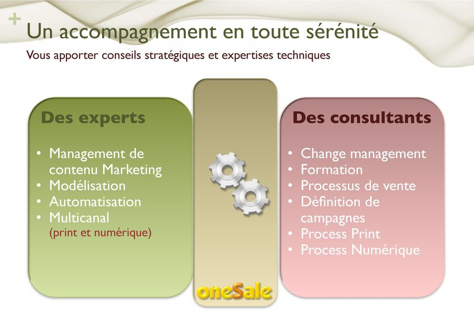 !! Management de contenu Marketing!! Modélisation!! Automatisation!
