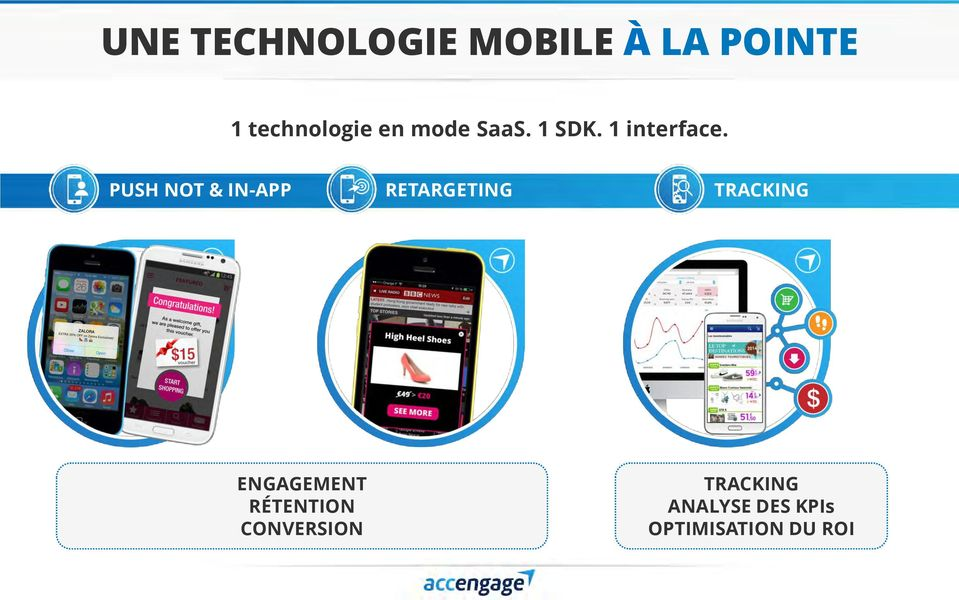 PUSH NOT & IN-APP RETARGETING TRACKING ENGAGEMENT