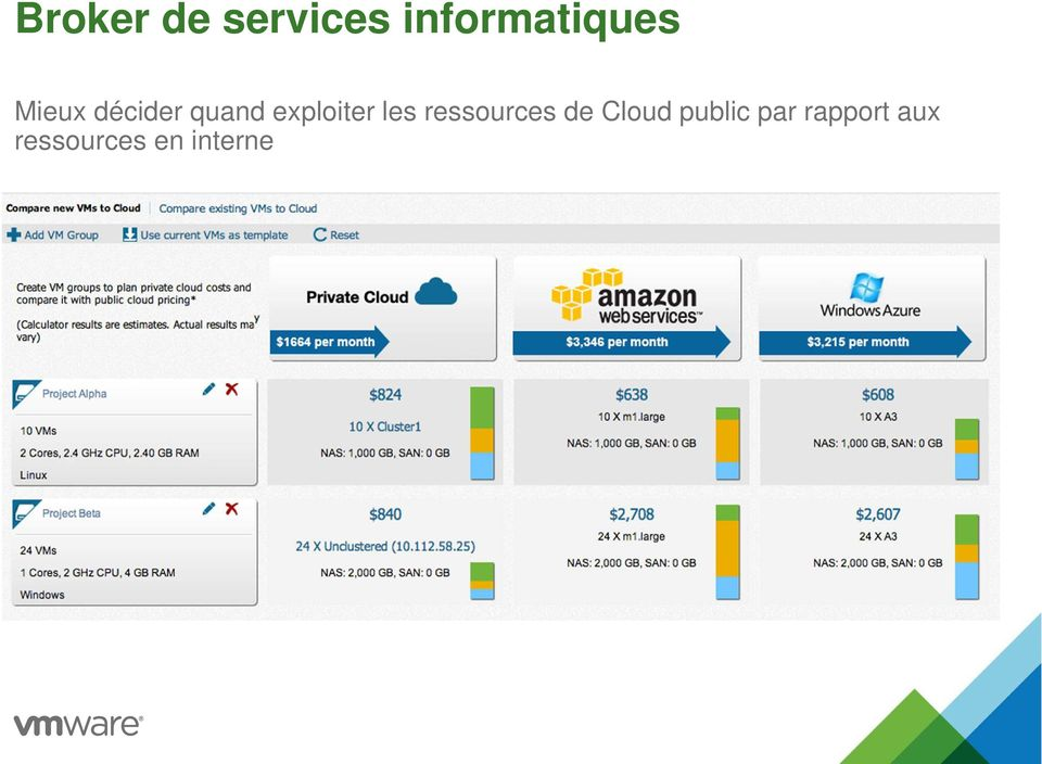 les ressources de Cloud public