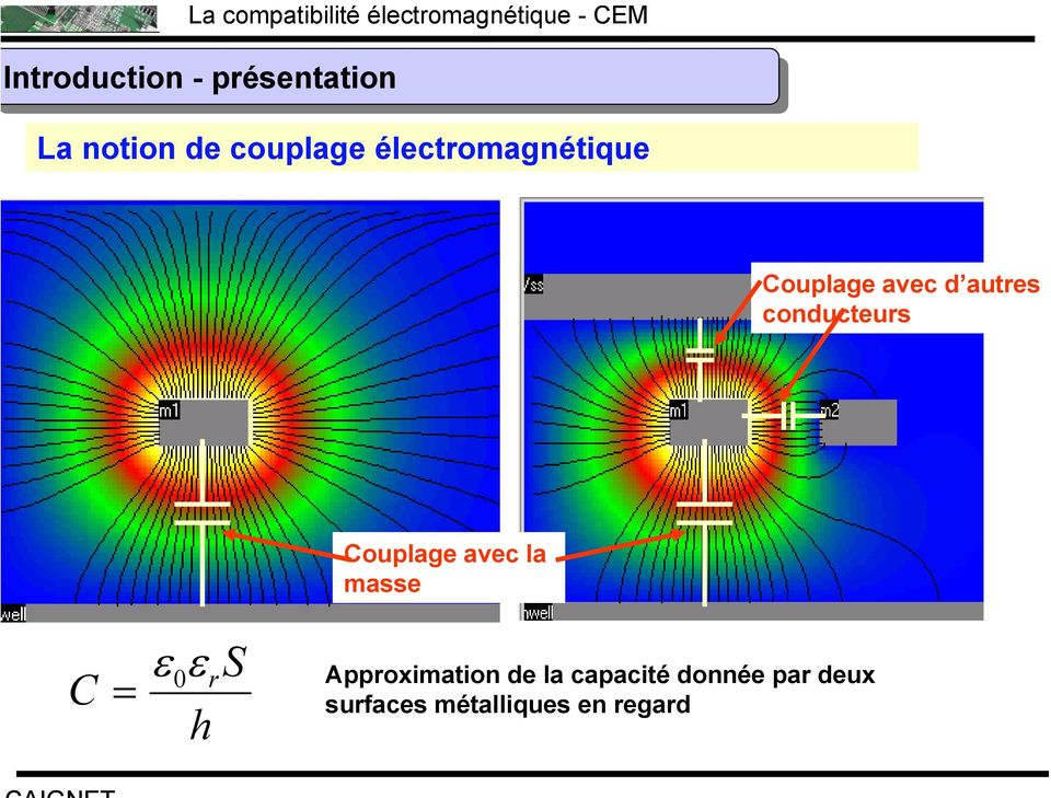 r C S 0 ε h Couplage avec la masse = Approximation de